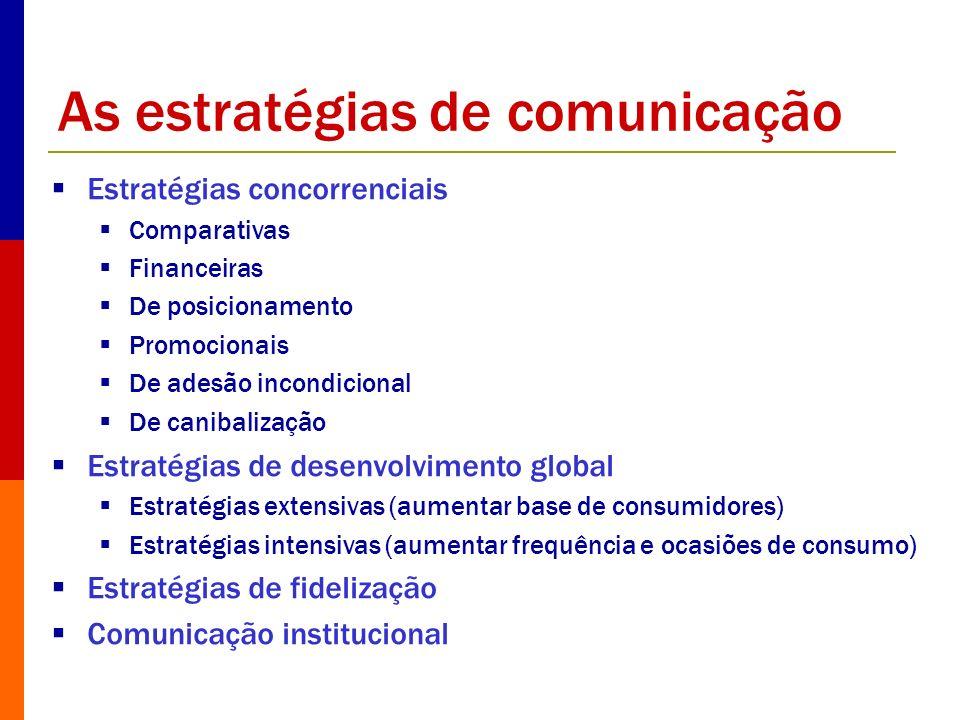 As estratégias de comunicação