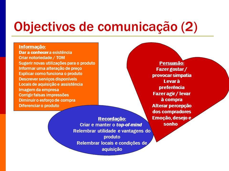Objectivos de comunicação (2)