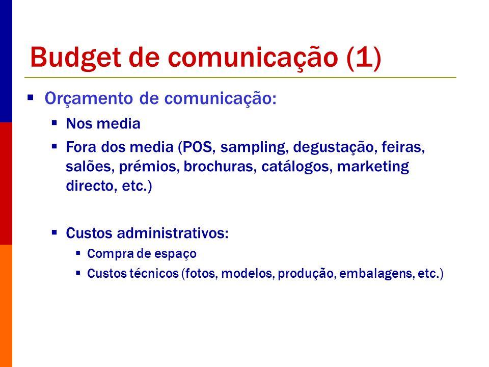 Budget de comunicação (1)