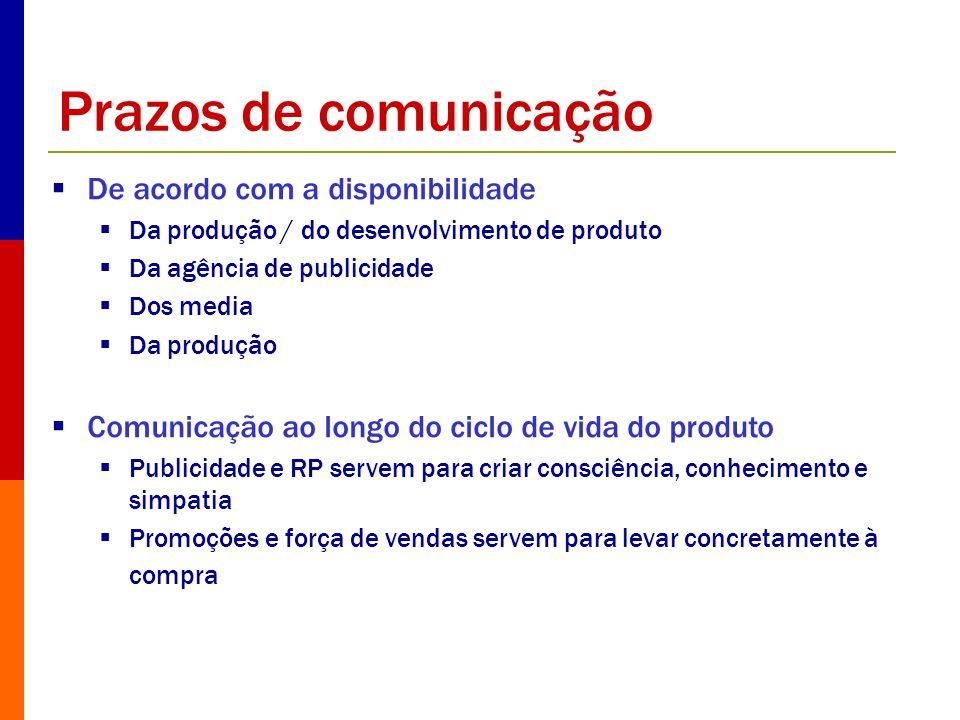 Prazos de comunicação De acordo com a disponibilidade