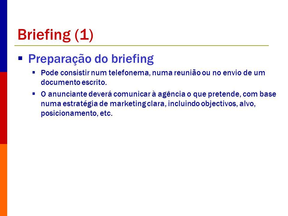 Briefing (1) Preparação do briefing