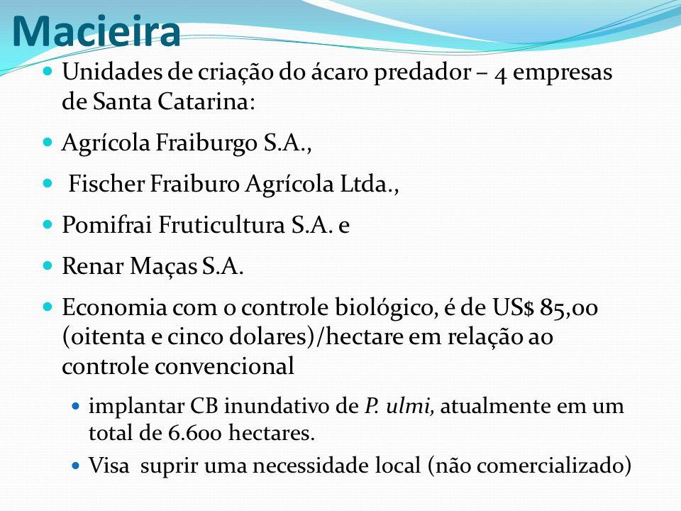 Macieira Unidades de criação do ácaro predador – 4 empresas de Santa Catarina: Agrícola Fraiburgo S.A.,