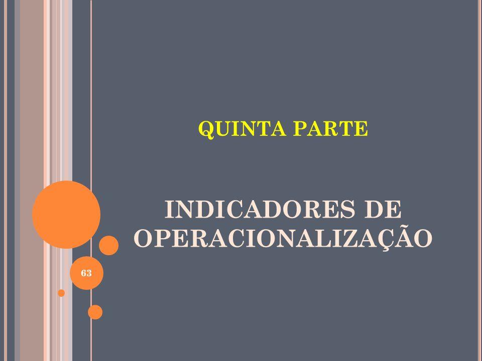 INDICADORES DE OPERACIONALIZAÇÃO