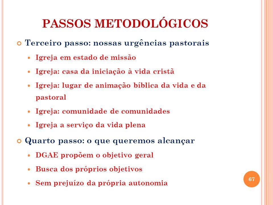 PASSOS METODOLÓGICOS Terceiro passo: nossas urgências pastorais