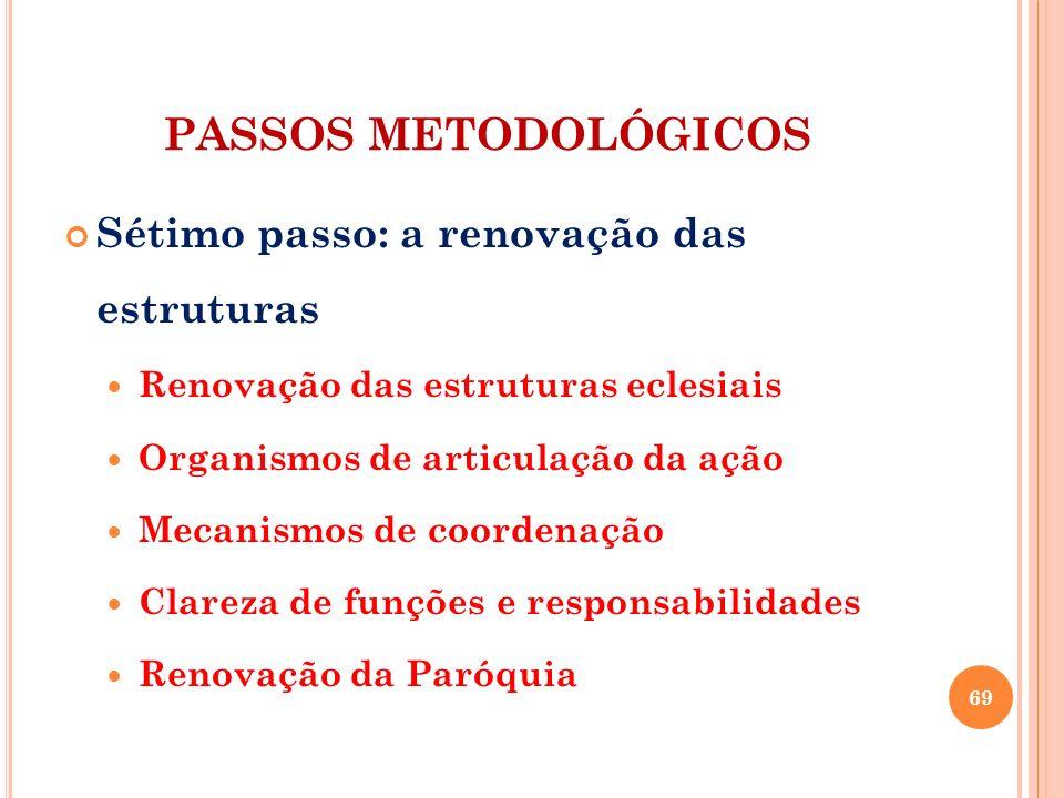 PASSOS METODOLÓGICOS Sétimo passo: a renovação das estruturas