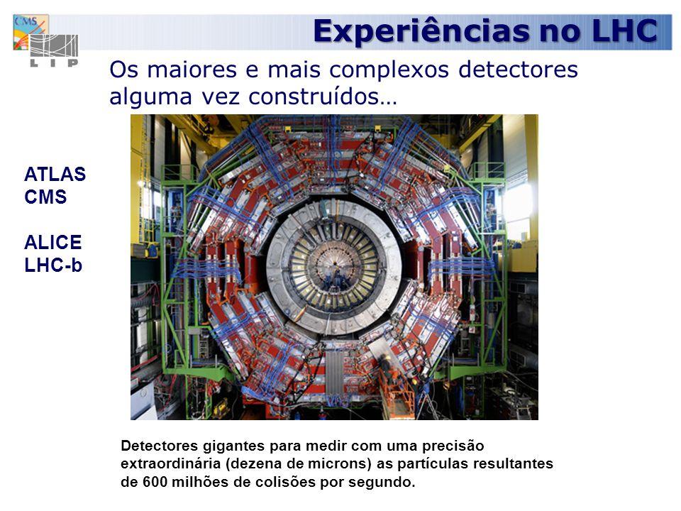 Experiências no LHC Os maiores e mais complexos detectores alguma vez construídos… ATLAS. CMS. ALICE.