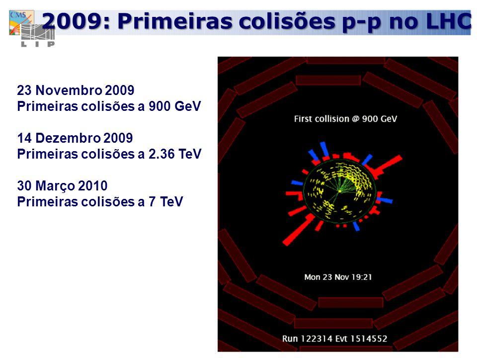 2009: Primeiras colisões p-p no LHC