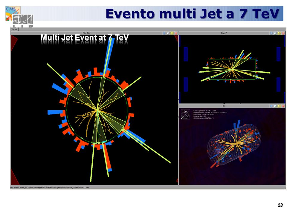 Evento multi Jet a 7 TeV Multi Jet Event at 7 TeV 28