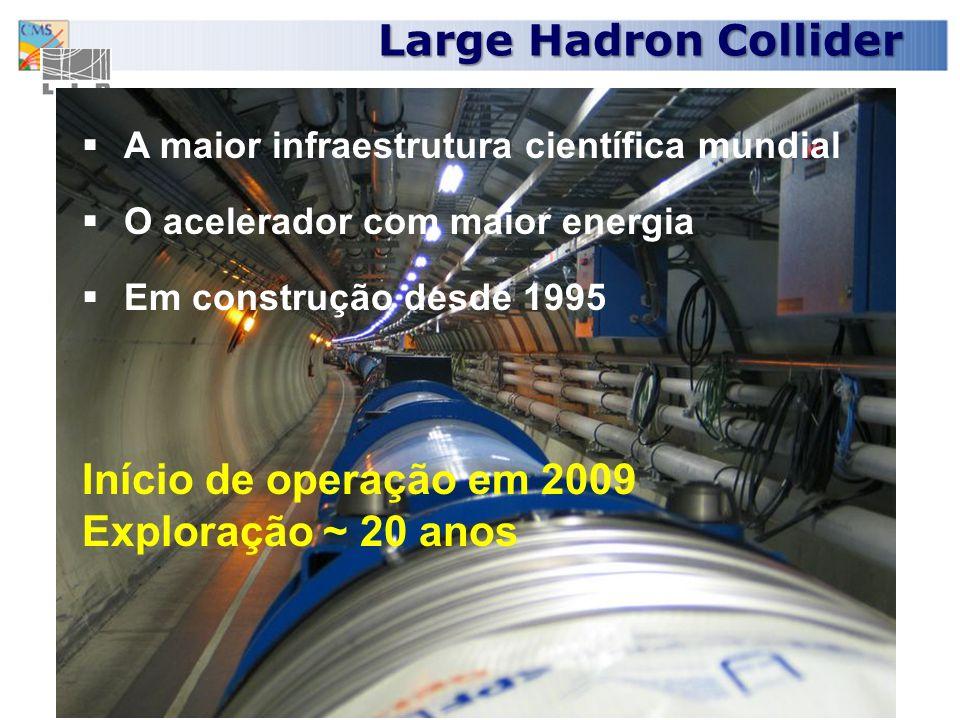Large Hadron Collider Início de operação em 2009 Exploração ~ 20 anos