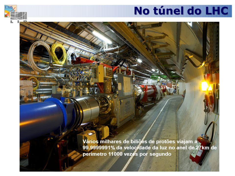 No túnel do LHC Vários milhares de biliões de protões viajam a