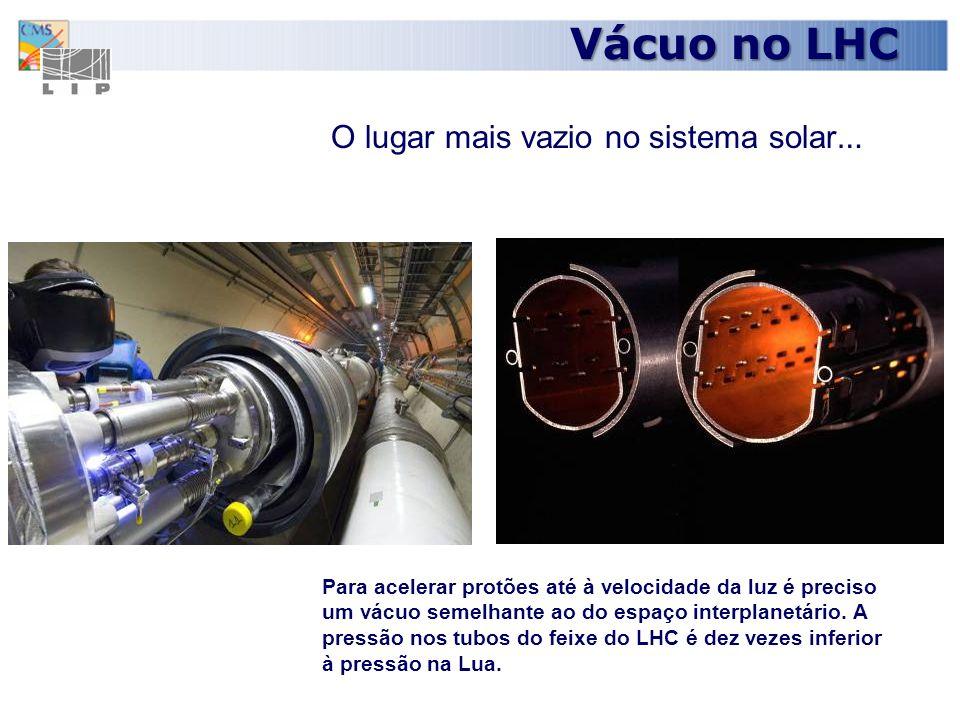 Vácuo no LHC O lugar mais vazio no sistema solar…