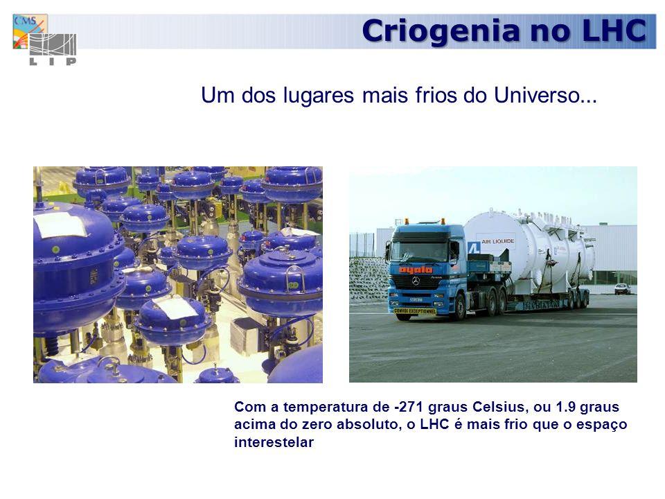Criogenia no LHC Um dos lugares mais frios do Universo…