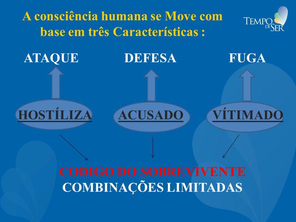 A consciência humana se Move com base em três Características :