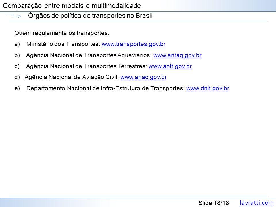 Órgãos de política de transportes no Brasil