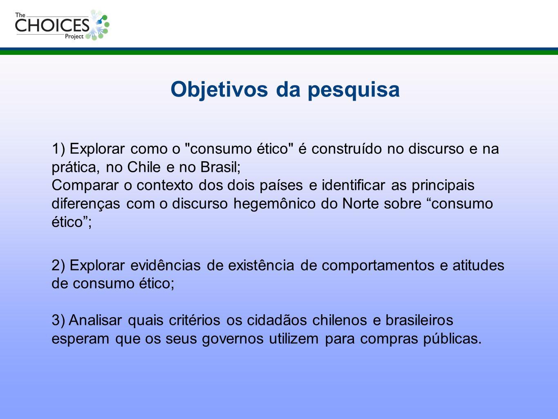 1) Explorar como o consumo ético é construído no discurso e na prática, no Chile e no Brasil; Comparar o contexto dos dois países e identificar as principais diferenças com o discurso hegemônico do Norte sobre consumo ético ;