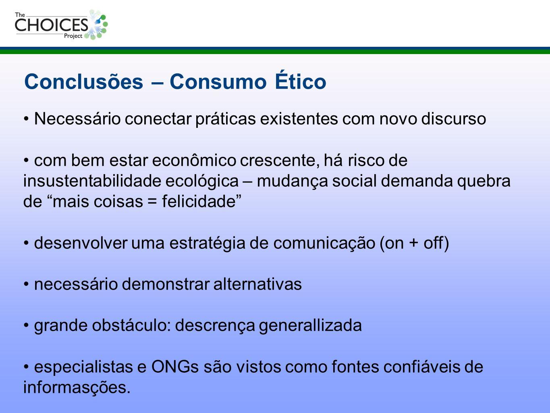 Conclusões – Consumo Ético
