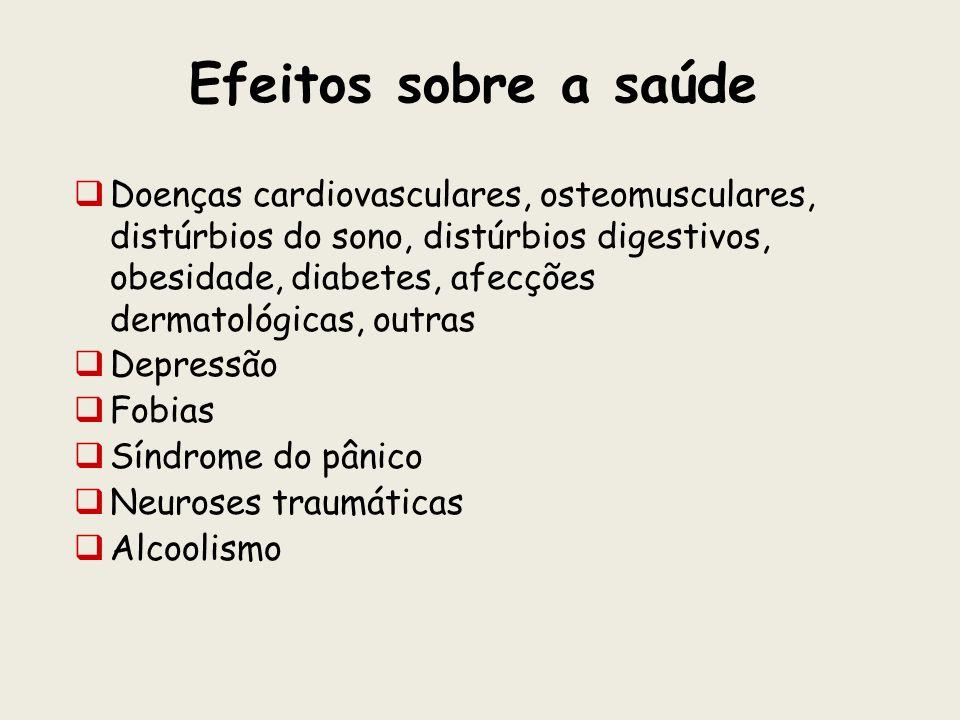 Efeitos sobre a saúde