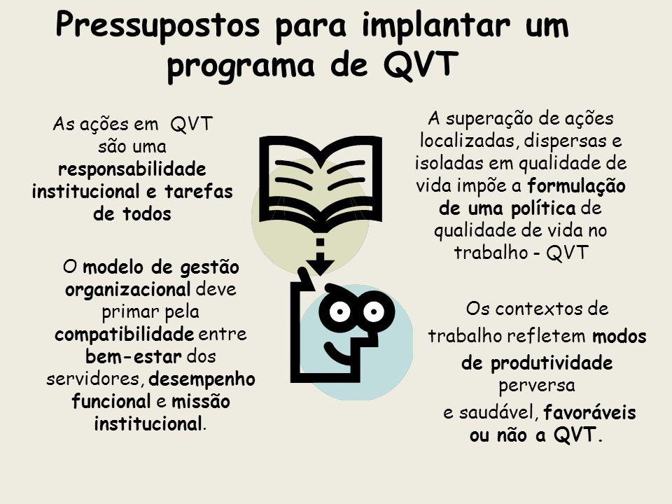 Pressupostos para implantar um programa de QVT