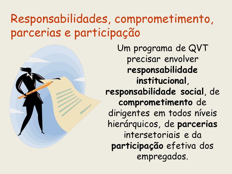 Responsabilidades, comprometimento, parcerias e participação