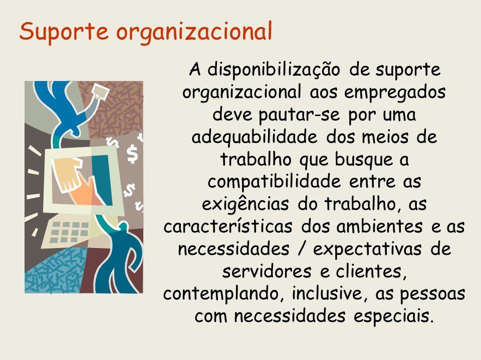 Suporte organizacional
