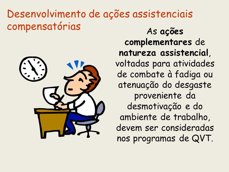 Desenvolvimento de ações assistenciais compensatórias