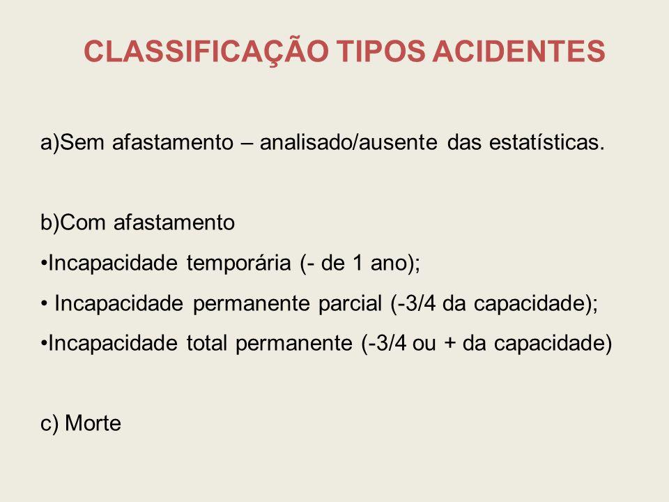 CLASSIFICAÇÃO TIPOS ACIDENTES