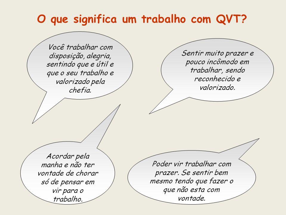O que significa um trabalho com QVT
