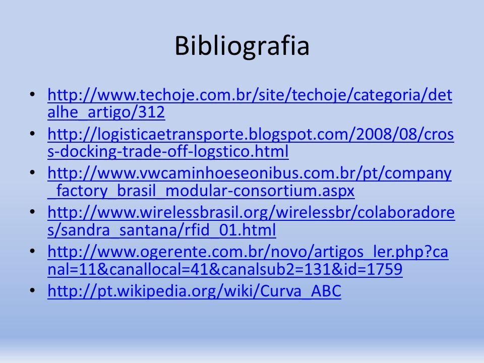Bibliografia http://www.techoje.com.br/site/techoje/categoria/detalhe_artigo/312.