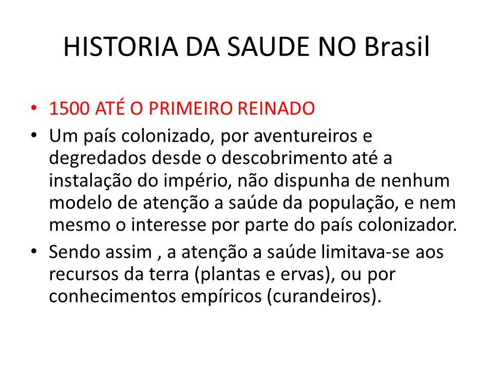HISTORIA DA SAUDE NO Brasil