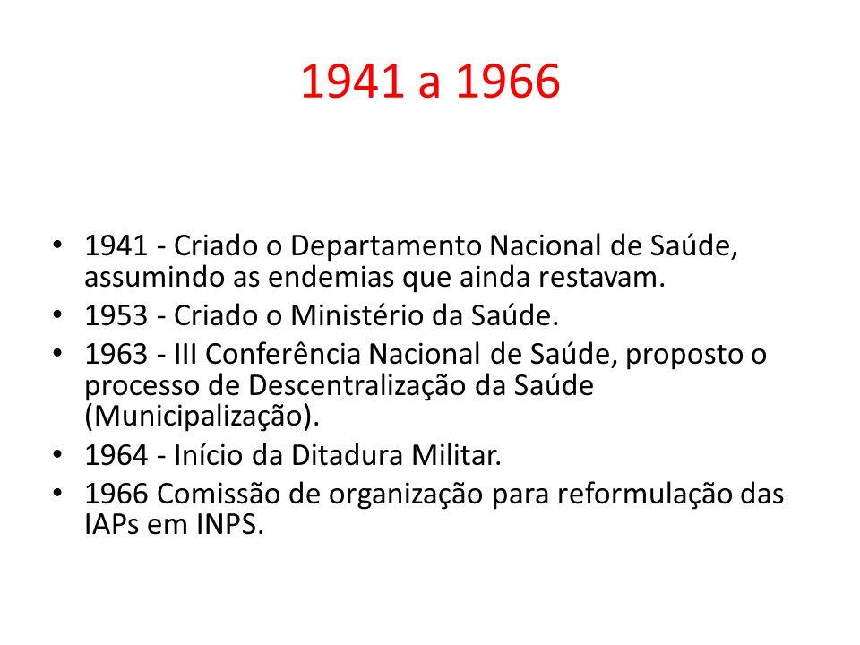 1941 a 1966 1941 - Criado o Departamento Nacional de Saúde, assumindo as endemias que ainda restavam.