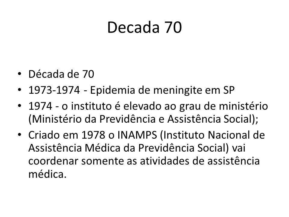 Decada 70 Década de 70 1973-1974 - Epidemia de meningite em SP