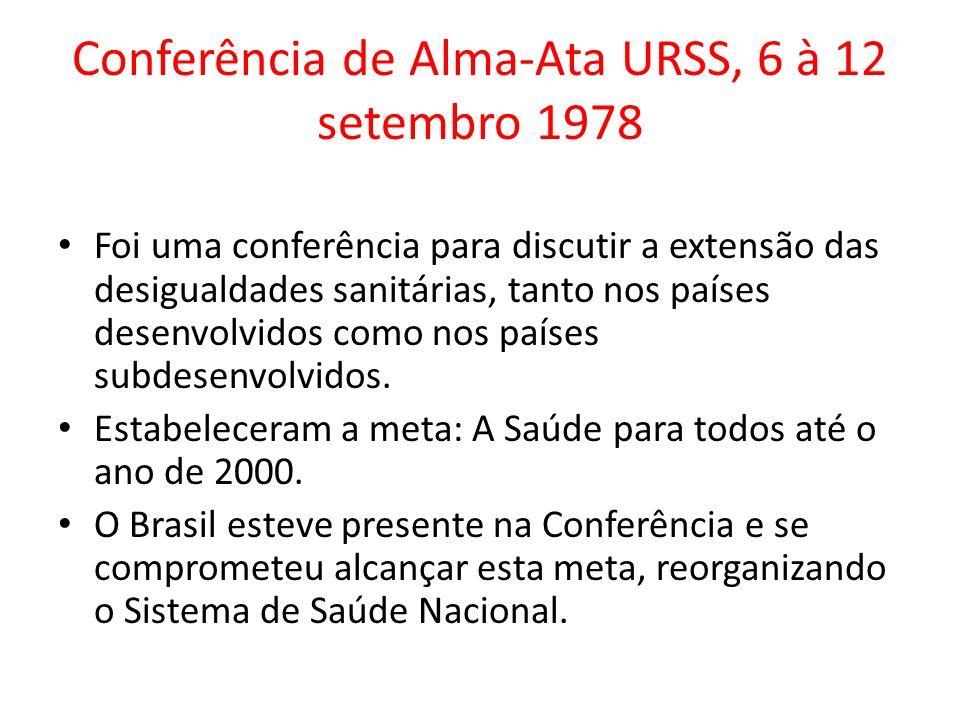 Conferência de Alma-Ata URSS, 6 à 12 setembro 1978