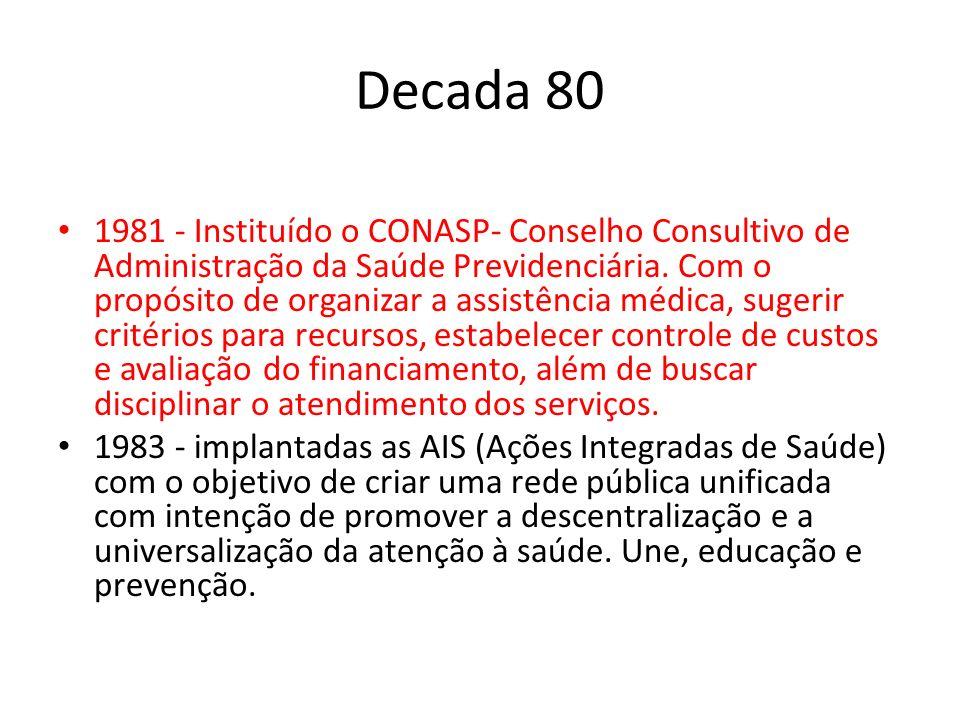 Decada 80