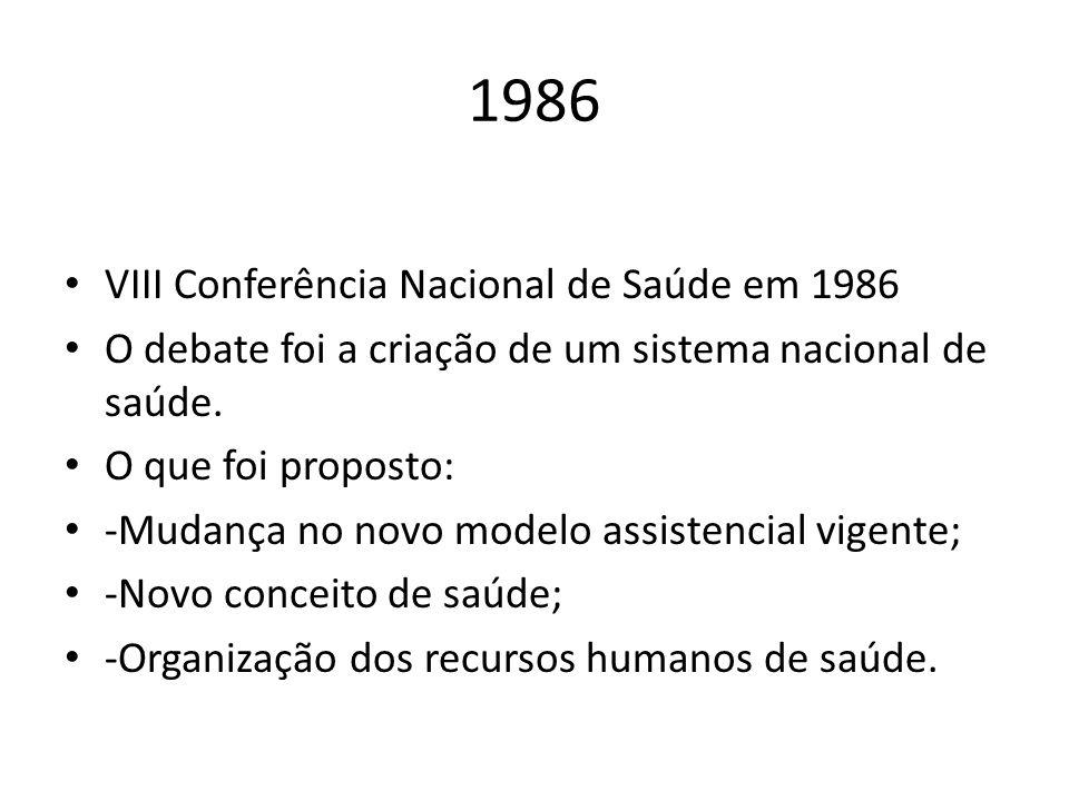 1986 VIII Conferência Nacional de Saúde em 1986