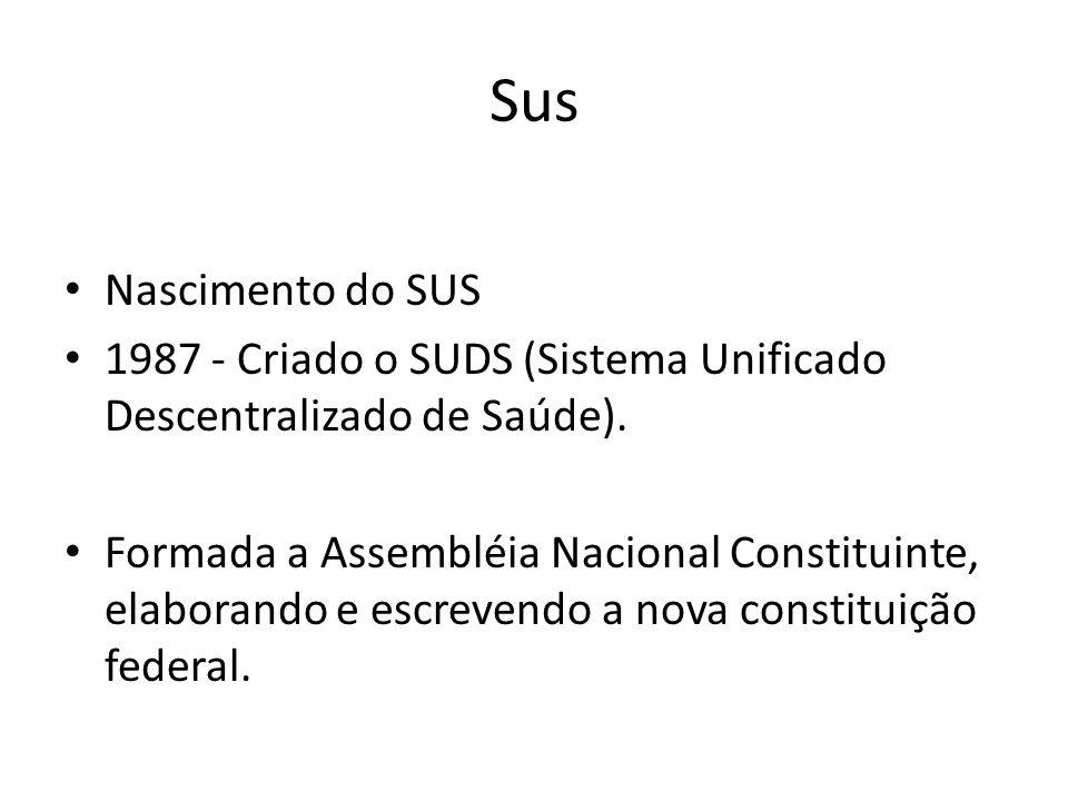 Sus Nascimento do SUS. 1987 - Criado o SUDS (Sistema Unificado Descentralizado de Saúde).