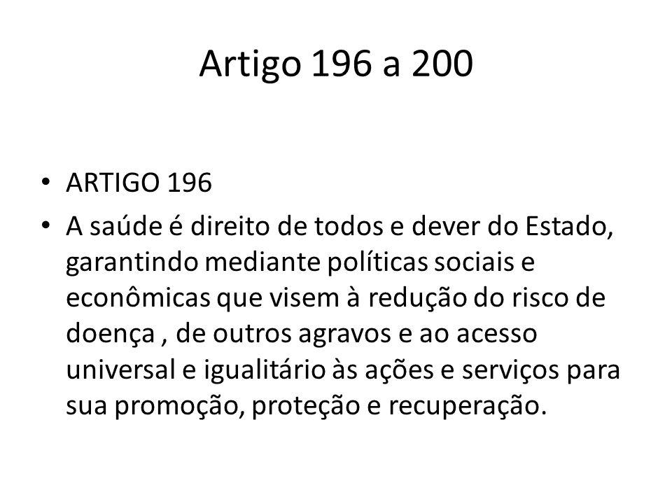 Artigo 196 a 200 ARTIGO 196.