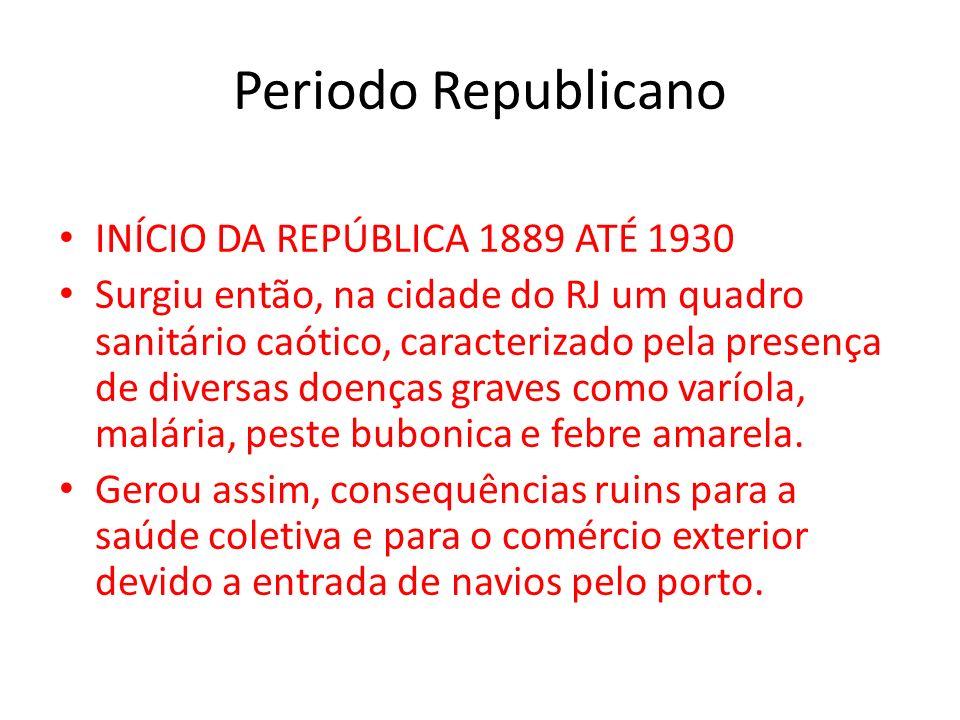 Periodo Republicano INÍCIO DA REPÚBLICA 1889 ATÉ 1930