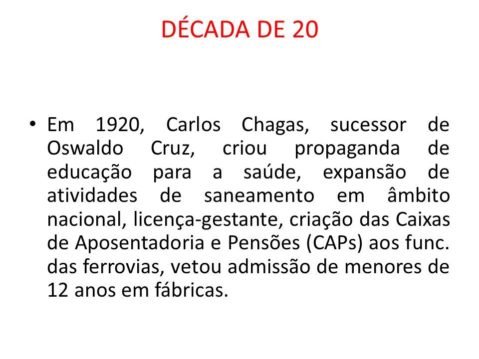DÉCADA DE 20