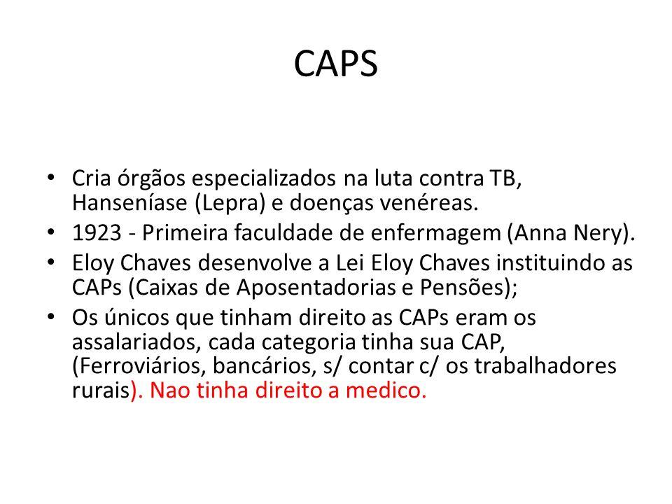 CAPS Cria órgãos especializados na luta contra TB, Hanseníase (Lepra) e doenças venéreas. 1923 - Primeira faculdade de enfermagem (Anna Nery).