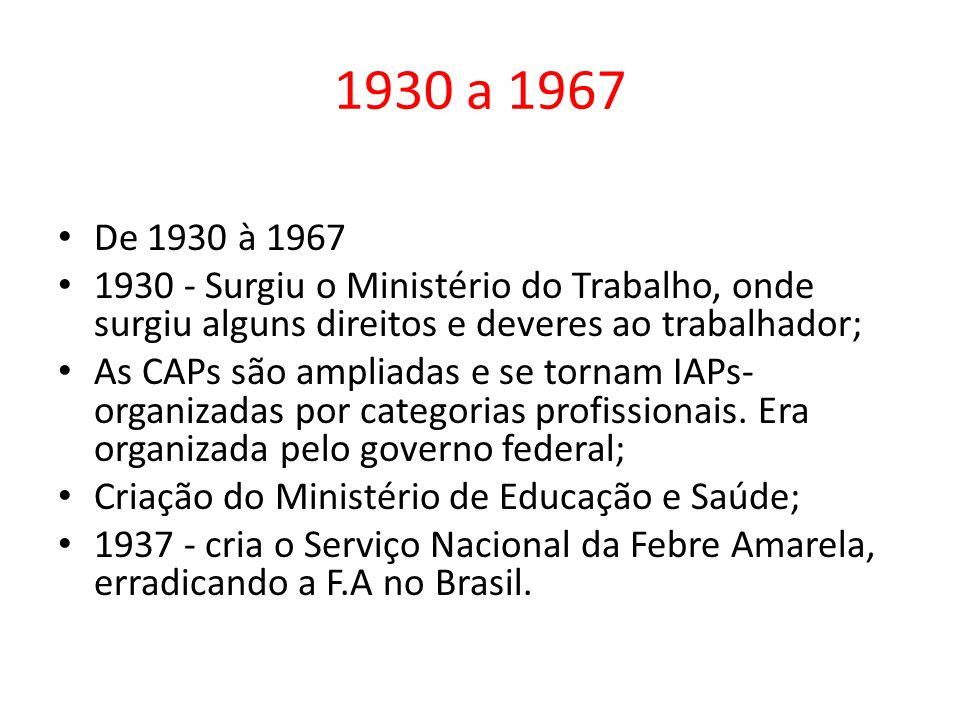 1930 a 1967 De 1930 à 1967. 1930 - Surgiu o Ministério do Trabalho, onde surgiu alguns direitos e deveres ao trabalhador;