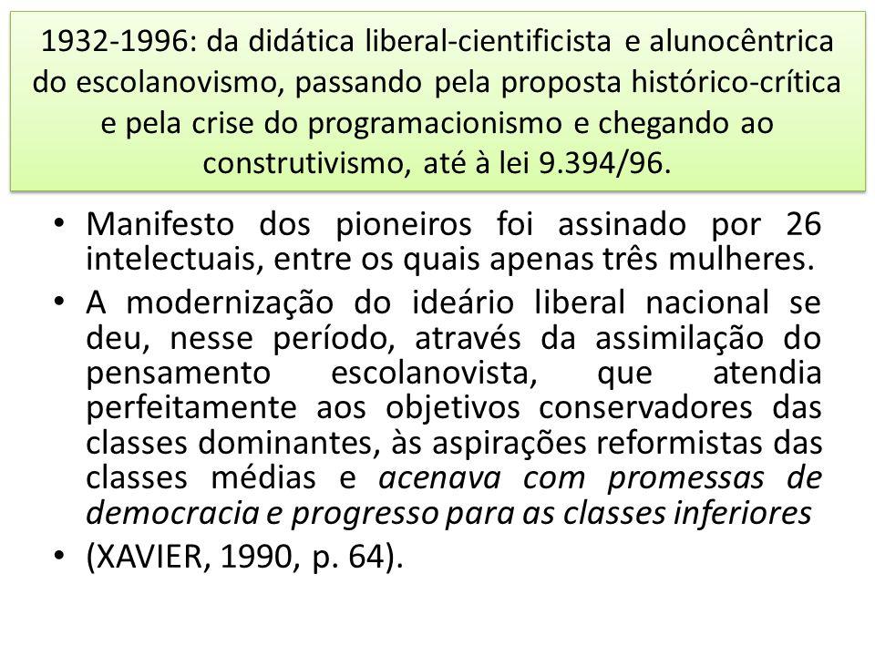 1932-1996: da didática liberal-cientificista e alunocêntrica do escolanovismo, passando pela proposta histórico-crítica e pela crise do programacionismo e chegando ao construtivismo, até à lei 9.394/96.