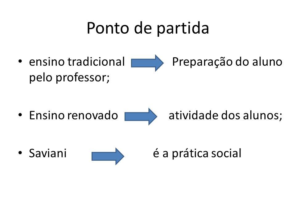Ponto de partida ensino tradicional Preparação do aluno pelo professor; Ensino renovado atividade dos alunos;