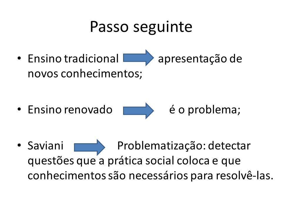 Passo seguinte Ensino tradicional apresentação de novos conhecimentos;