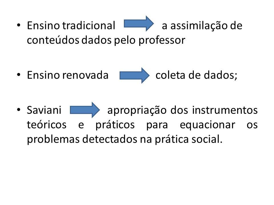Ensino tradicional a assimilação de conteúdos dados pelo professor