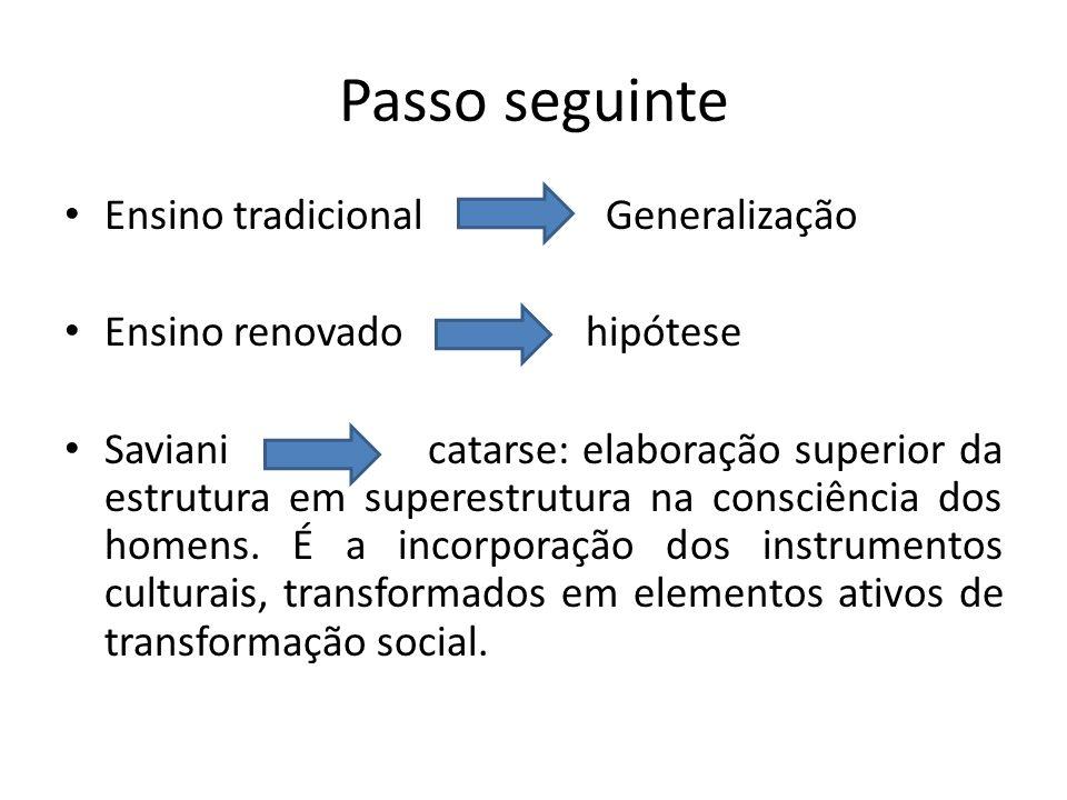 Passo seguinte Ensino tradicional Generalização