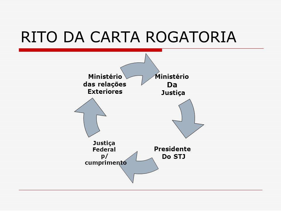 RITO DA CARTA ROGATORIA