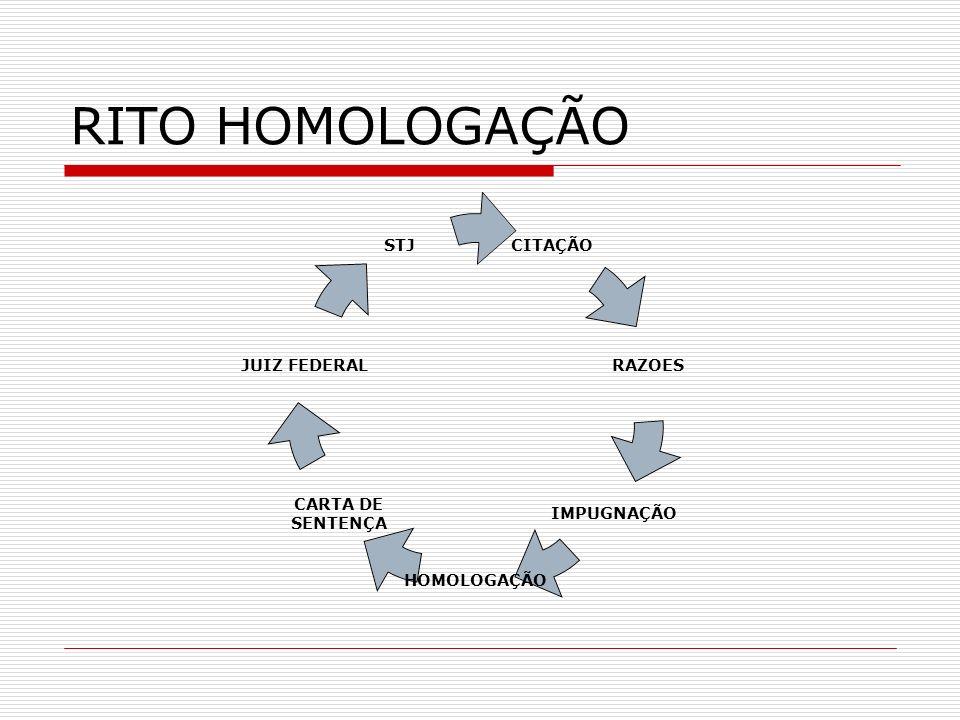 RITO HOMOLOGAÇÃO