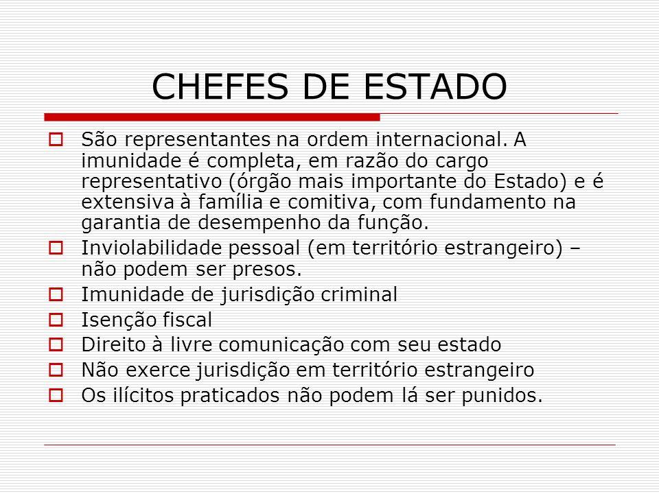 CHEFES DE ESTADO