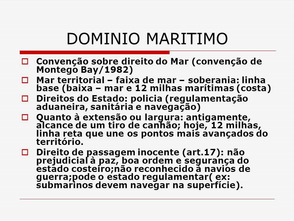 DOMINIO MARITIMO Convenção sobre direito do Mar (convenção de Montego Bay/1982)