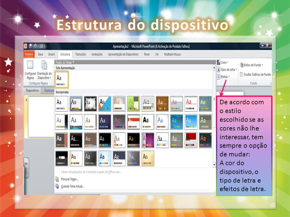 Estrutura do dispositivo